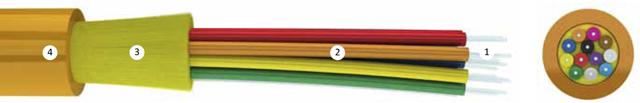 Оптический кабель для локальных сетей