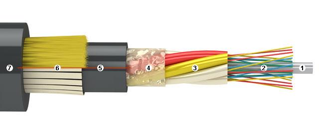 Оптоволоконный самонесущий кабель серии SB
